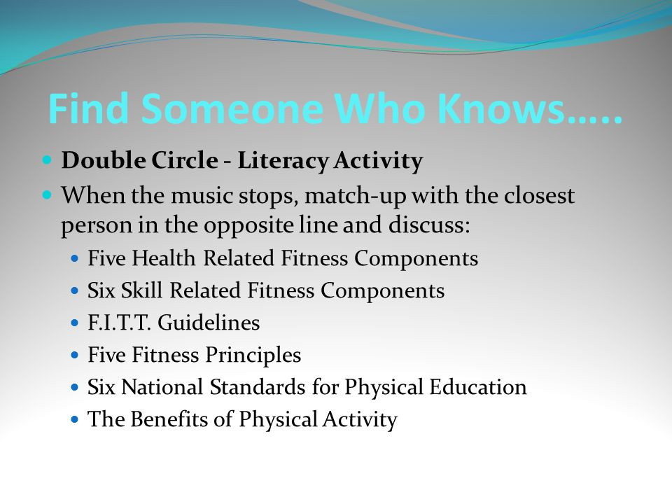 Find Someone Who Knows…..What does the acronym F.I.T.T.