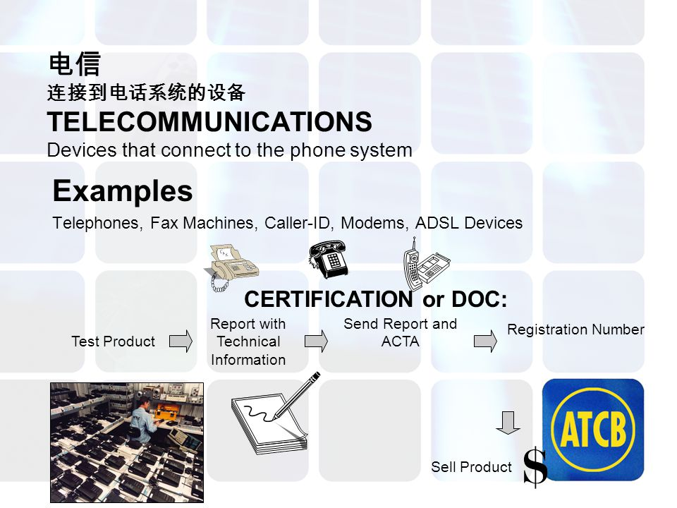 电信 连接到电话系统的设备 TELECOMMUNICATIONS Devices that connect to the phone system Examples Telephones, Fax Machines, Caller-ID, Modems, ADSL Devices Test Prod