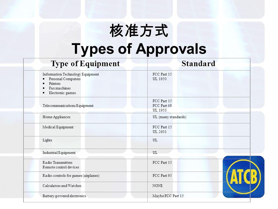 核准方式 Types of Approvals Type of EquipmentStandard Information Technology Equipment  Personal Computers  Printers  Fax machines  Electronic games F