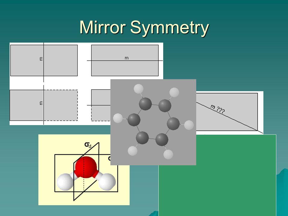 Mirror Symmetry