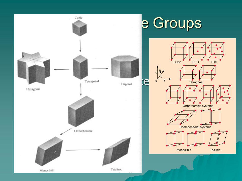 Point and Space Groups  7 crystal systems  14 Bravais lattices  230 non-Bravais lattices