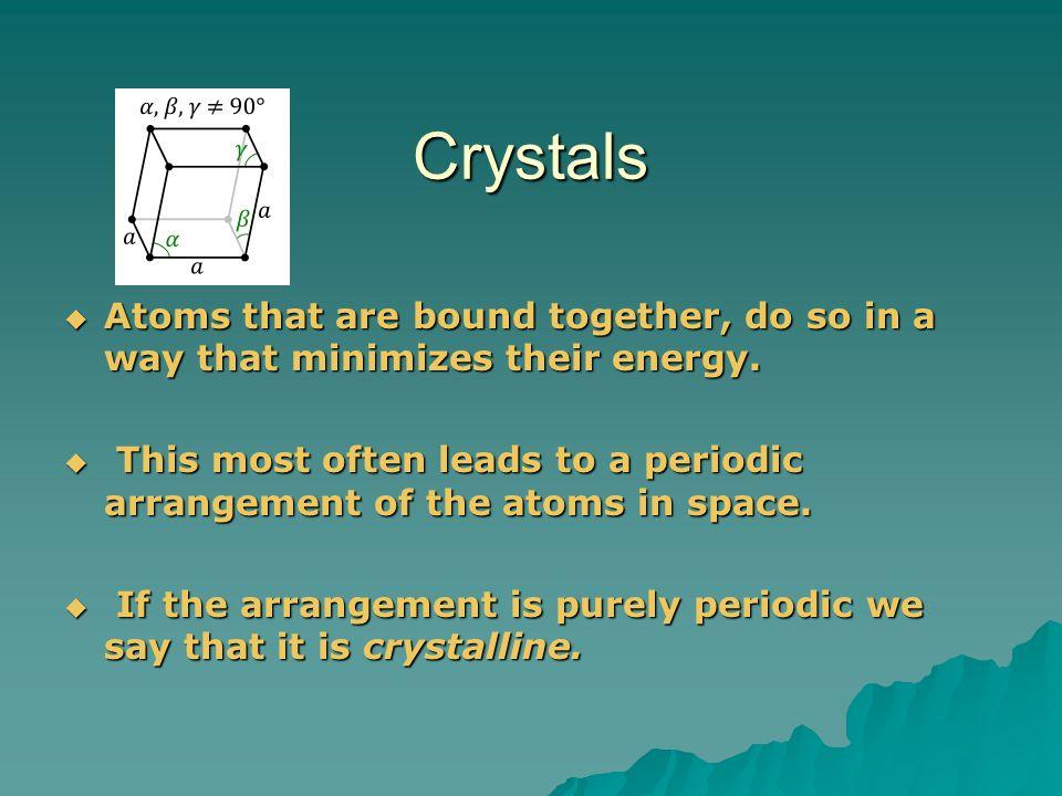 Crystal = Lattice + Basis