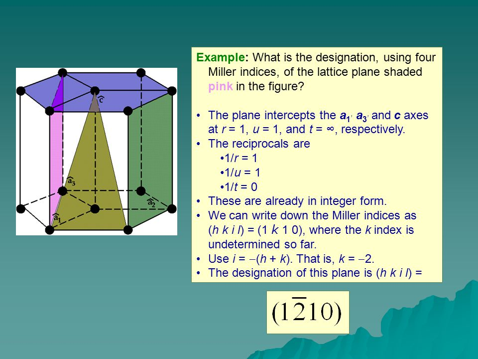 Why are planes in a lattice important.