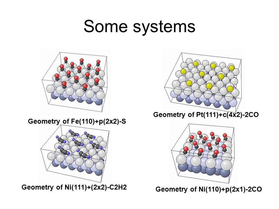 Some systems Geometry of Fe(110)+p(2x2)-S Geometry of Pt(111)+c(4x2)-2CO Geometry of Ni(111)+(2x2)-C2H2 Geometry of Ni(110)+p(2x1)-2CO