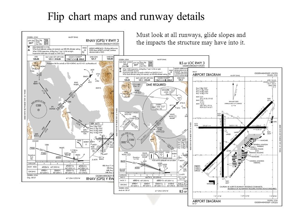 Flip chart maps and runway details Must look at all runways, glide slopes and the impacts the structure may have into it.