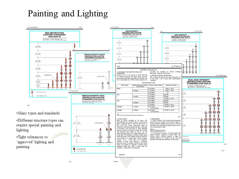 Painting and Lighting Many types and standards Different structure types can require special painting and lighting.