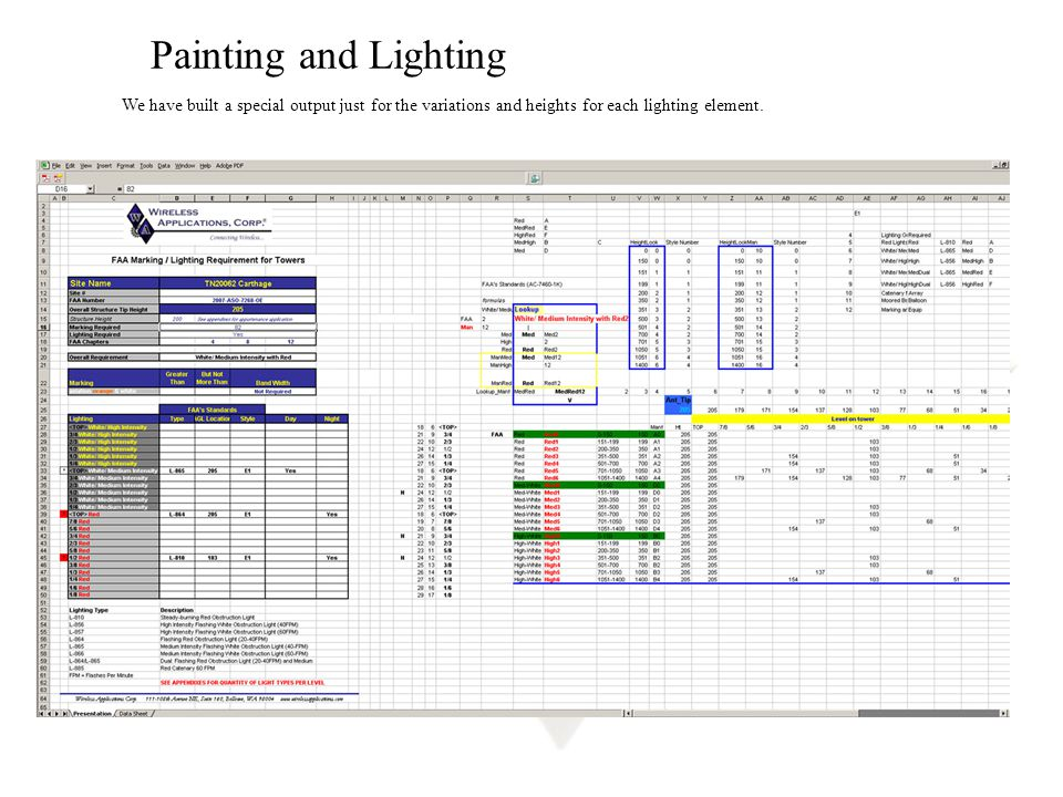 Painting and Lighting We have built a special output just for the variations and heights for each lighting element.