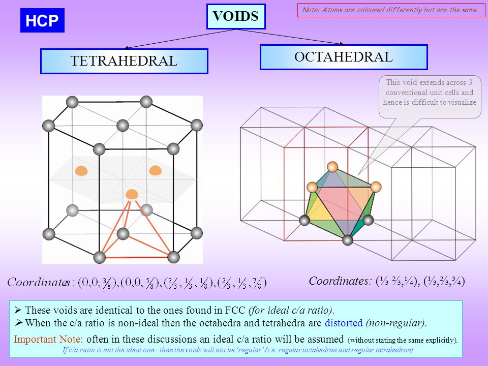 VOIDS TETRAHEDRAL OCTAHEDRAL HCP  These voids are identical to the ones found in FCC (for ideal c/a ratio).