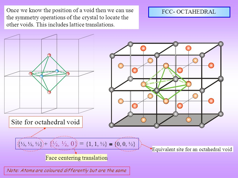 FCC- OCTAHEDRAL {½, ½, ½} + {½, ½, 0} = {1, 1, ½}  {0, 0, ½} Face centering translation Note: Atoms are coloured differently but are the same Equival