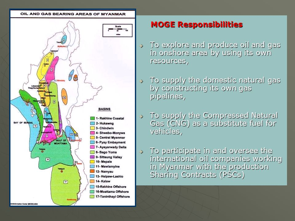 MOGE Responsibilities MOGE Responsibilities  To explore and produce oil and gas in onshore area by using its own resources,  To supply the domestic