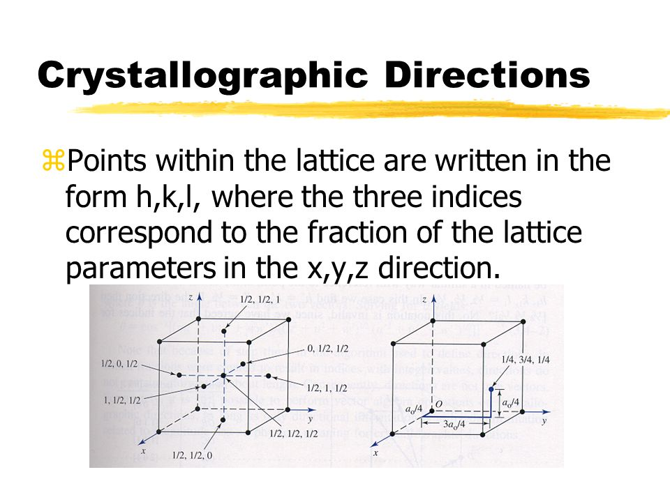 Crystallographic Directions zPoints within the lattice are written in the form h,k,l, where the three indices correspond to the fraction of the lattice parameters in the x,y,z direction.