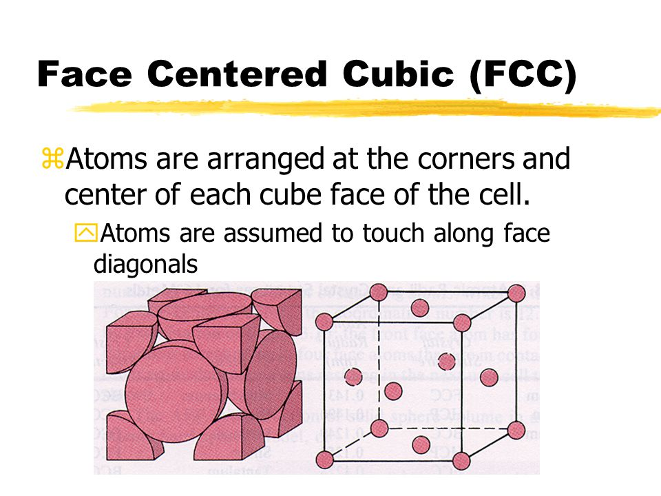 Face Centered Cubic (FCC) zAtoms are arranged at the corners and center of each cube face of the cell.