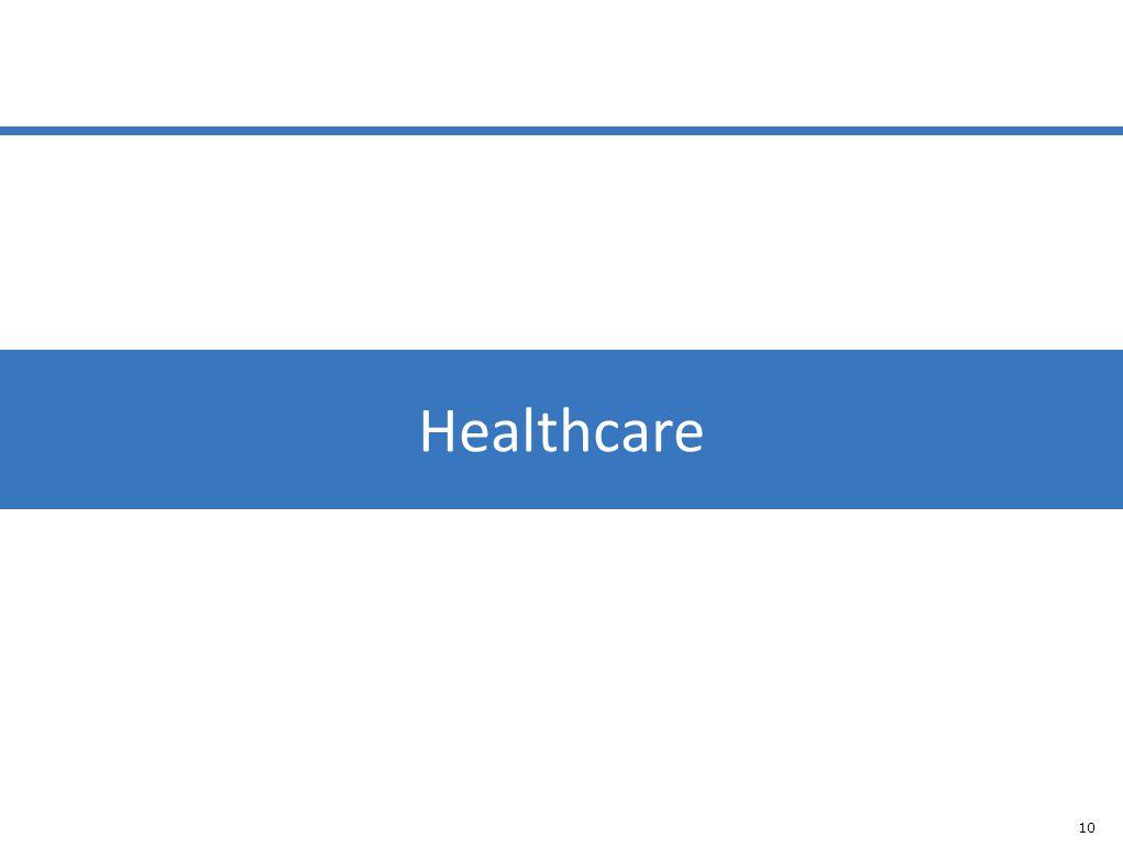 Healthcare 10 Healthcare