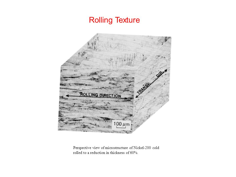 Perspective view of microstructure of Nickel-200 cold rolled to a reduction in thickness of 60%. Rolling Texture
