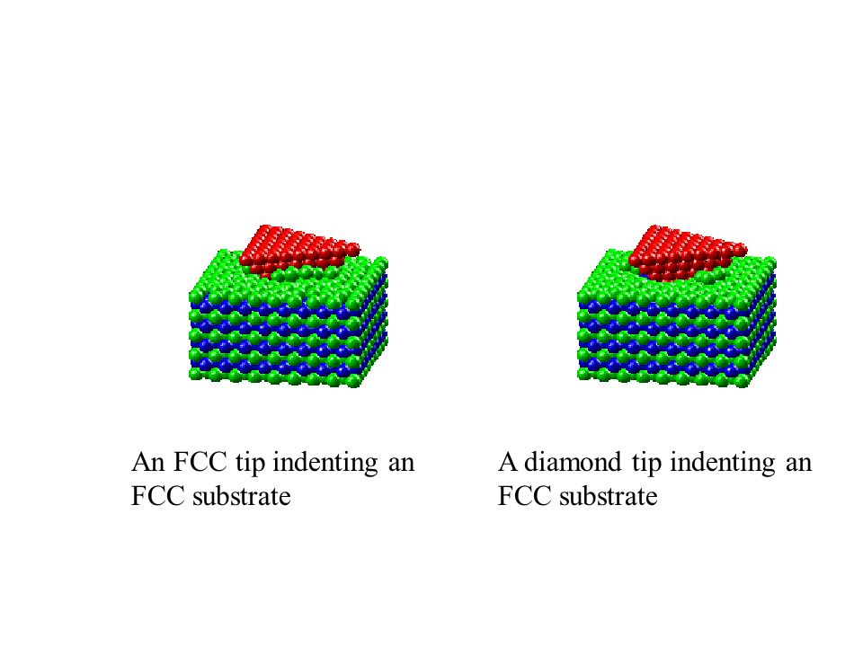 An FCC tip indenting an FCC substrate A diamond tip indenting an FCC substrate