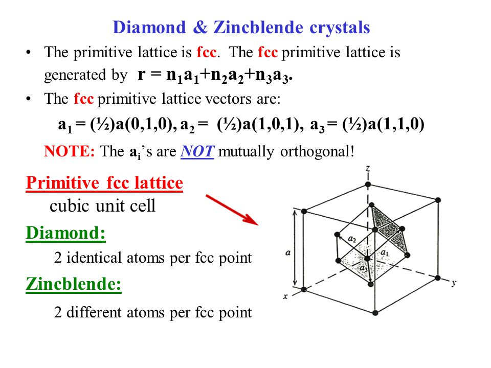 Diamond & Zincblende crystals The primitive lattice is fcc. The fcc primitive lattice is generated by r = n 1 a 1 +n 2 a 2 +n 3 a 3. The fcc primitive