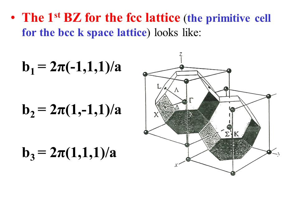 The 1 st BZ for the fcc lattice (the primitive cell for the bcc k space lattice) looks like: b 1 = 2π(-1,1,1)/a b 2 = 2π(1,-1,1)/a b 3 = 2π(1,1,1)/a