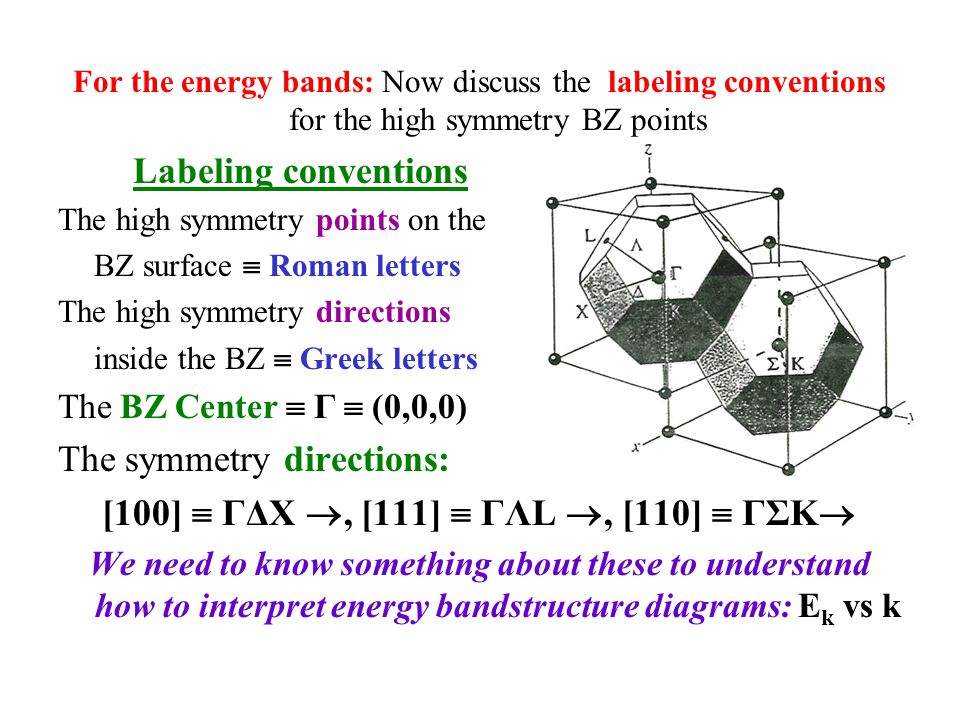 For the energy bands: Now discuss the labeling conventions for the high symmetry BZ points Labeling conventions The high symmetry points on the BZ sur
