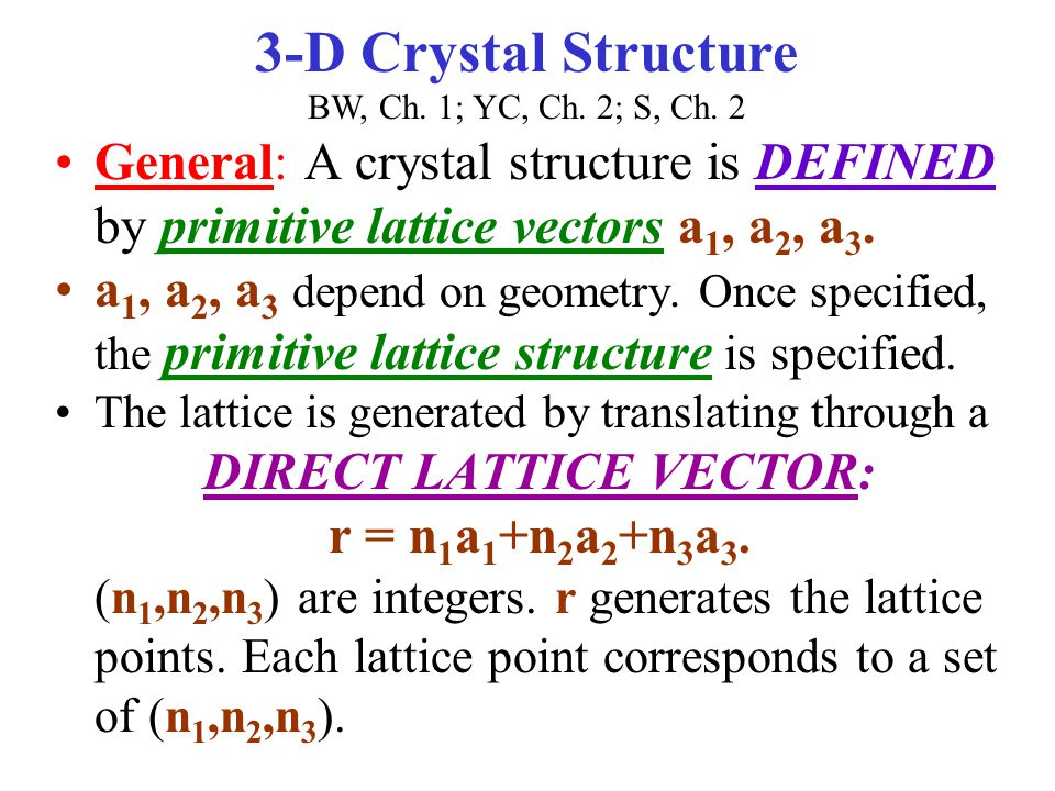 Reciprocal Lattice Review.BW, Ch. 2; YC, Ch. 2; S, Ch.