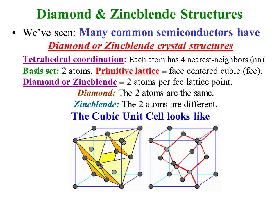 Zincblende/Diamond Lattices Diamond Lattice The Cubic Unit Cell Zincblende Lattice The Cubic Unit Cell Other views of the cubic unit cell