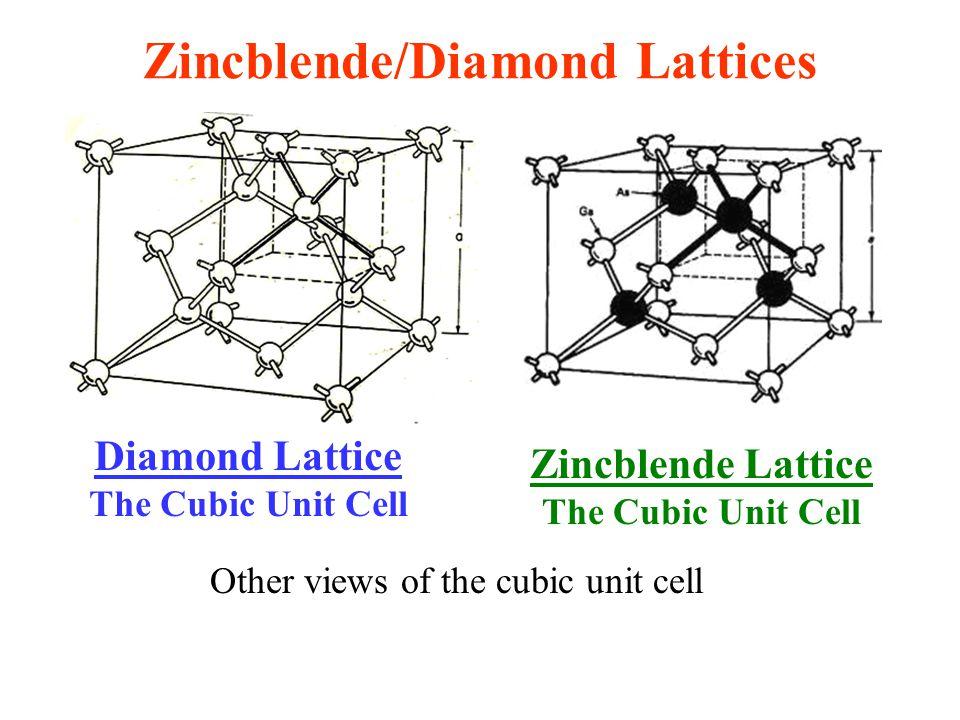 Diamond Lattice The Cubic Unit Cell Diamond Lattice