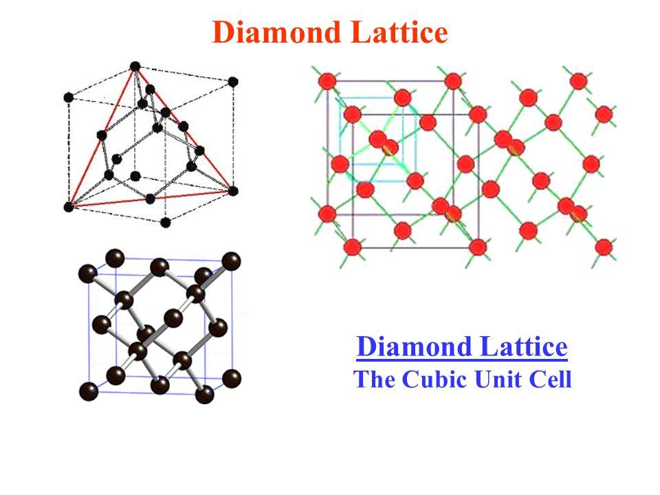 Zincblende (ZnS) Lattice Zincblende Lattice The Cubic Unit Cell.