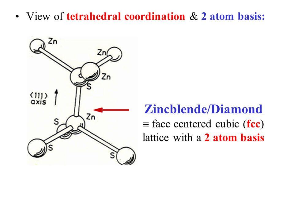 The fcc 1 st BZ: Has High Symmetry.