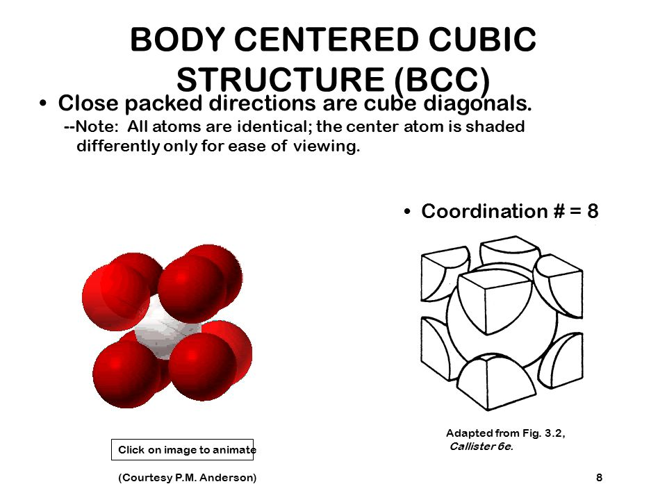 Coordination # = 8 8 Adapted from Fig. 3.2, Callister 6e. (Courtesy P.M. Anderson) Close packed directions are cube diagonals. --Note: All atoms are i