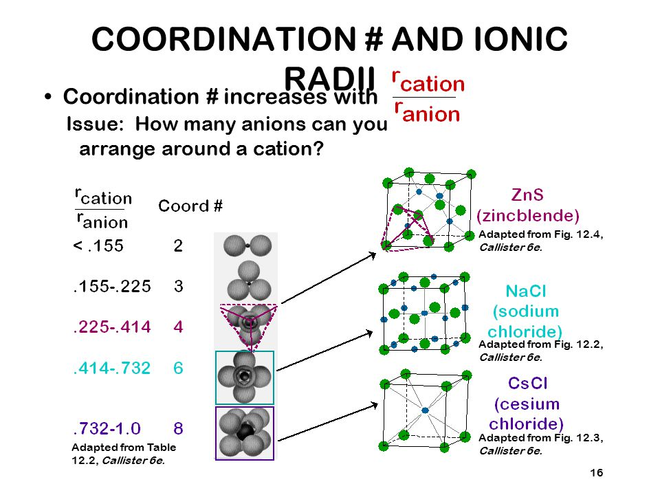 16 Coordination # increases with Issue: How many anions can you arrange around a cation? Adapted from Table 12.2, Callister 6e. Adapted from Fig. 12.2