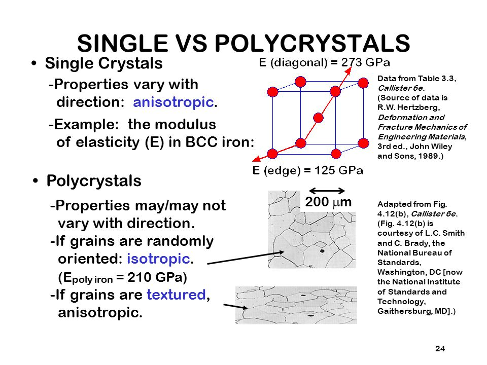 24 Single Crystals -Properties vary with direction: anisotropic. -Example: the modulus of elasticity (E) in BCC iron: Polycrystals -Properties may/may