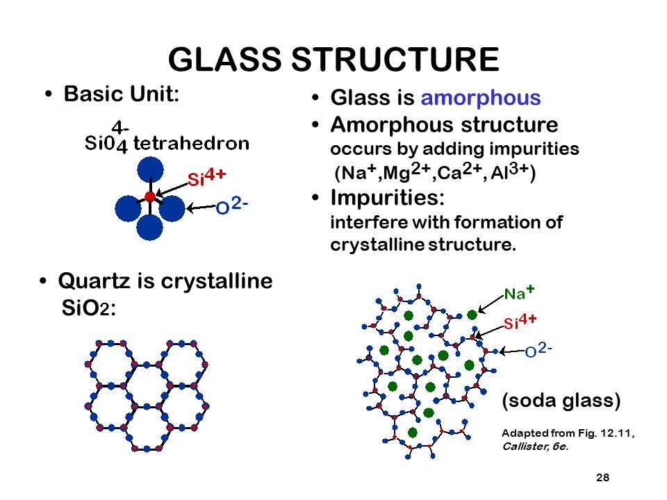 28 Quartz is crystalline SiO 2 : Basic Unit: Glass is amorphous Amorphous structure occurs by adding impurities (Na +,Mg 2+,Ca 2+, Al 3+ ) Impurities: