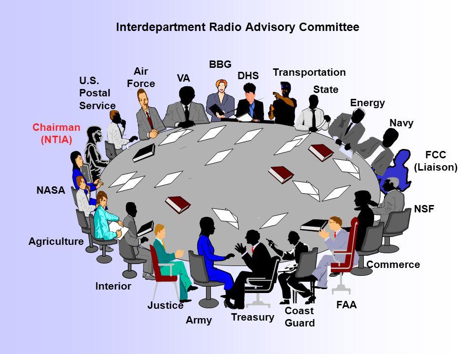 Interdepartment Radio Advisory Committee U.S.