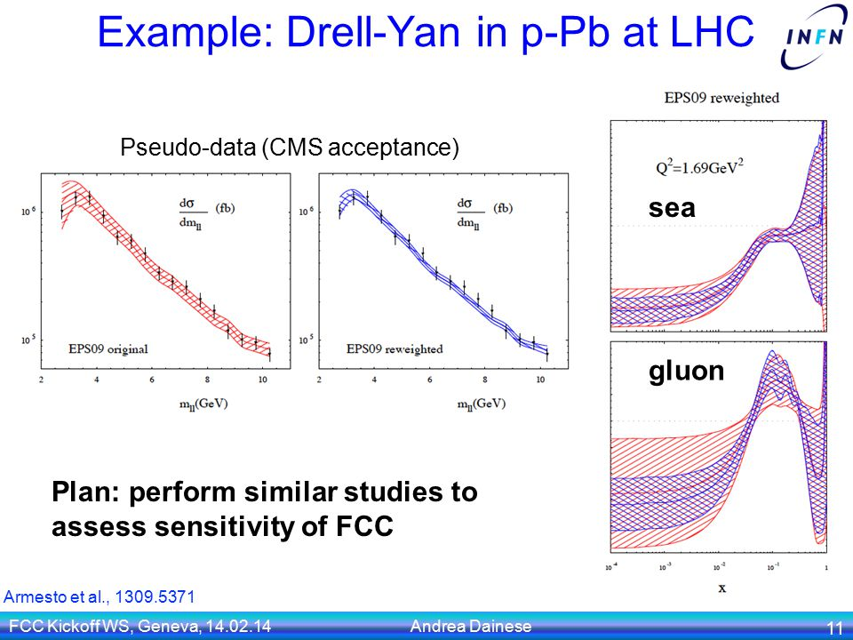 Example: Drell-Yan in p-Pb at LHC 11 Armesto et al., 1309.5371 FCC Kickoff WS, Geneva, 14.02.14 Andrea Dainese 11 Pseudo-data (CMS acceptance) sea gluon Plan: perform similar studies to assess sensitivity of FCC