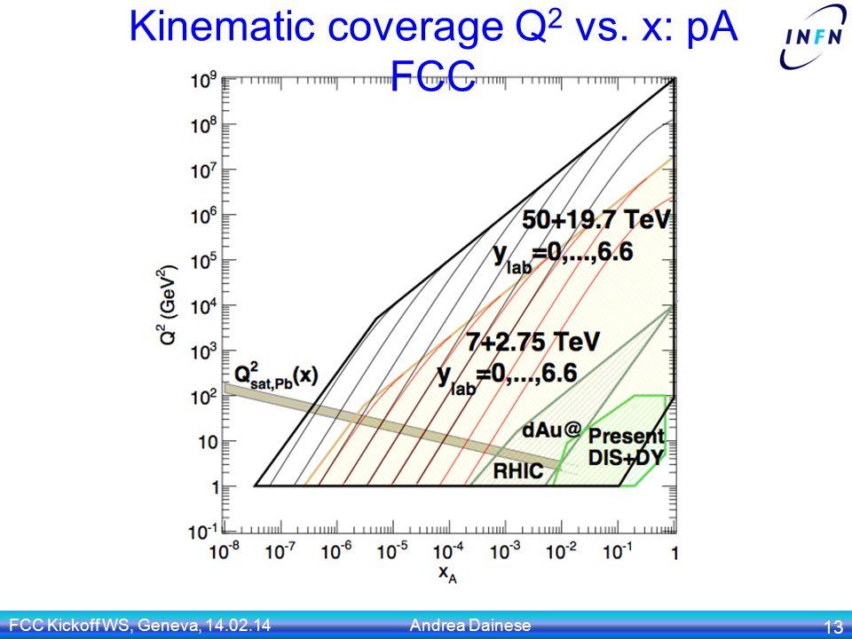 13 Kinematic coverage Q 2 vs. x: pA FCC FCC Kickoff WS, Geneva, 14.02.14 Andrea Dainese 13