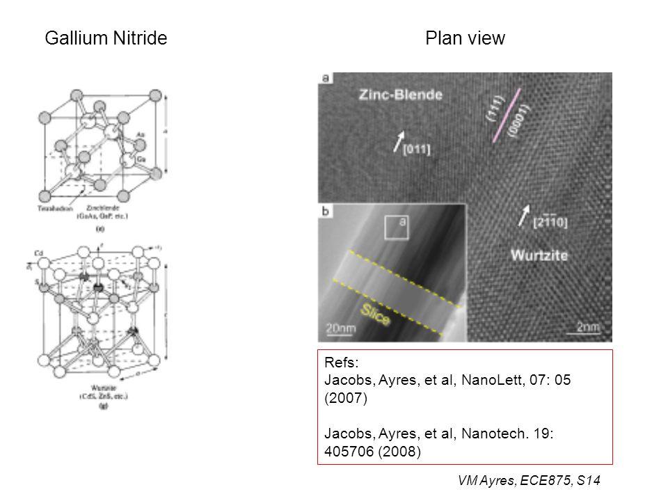 VM Ayres, ECE875, S14 Refs: Jacobs, Ayres, et al, NanoLett, 07: 05 (2007) Jacobs, Ayres, et al, Nanotech. 19: 405706 (2008) Gallium NitridePlan view