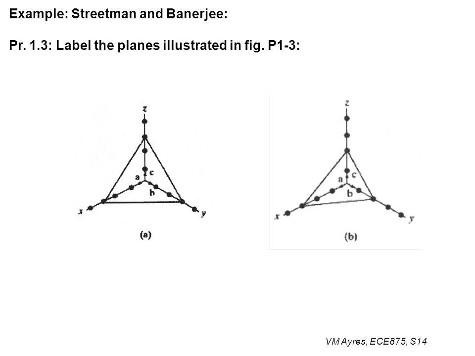 VM Ayres, ECE875, S14 Example: Streetman and Banerjee: Pr.