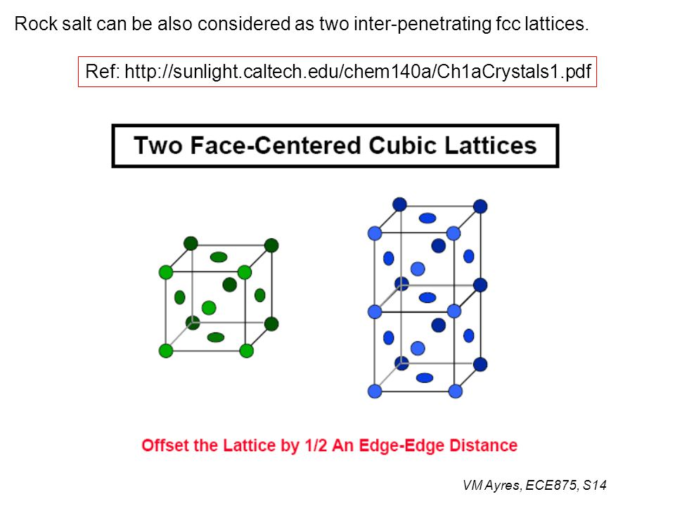 VM Ayres, ECE875, S14 Rock salt can be also considered as two inter-penetrating fcc lattices.