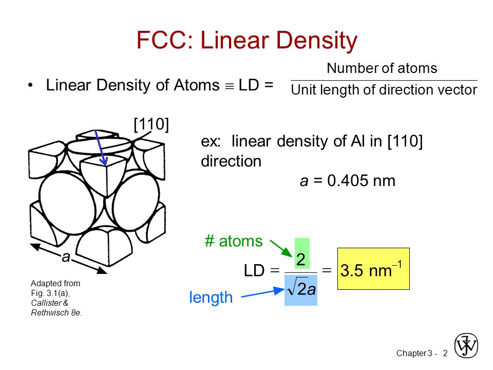 Chapter 3 - P 3.53 (a): Linear Density for BCC Calculate the linear density for the following directions in terms of R: a.[100] b.[110] c.[111]