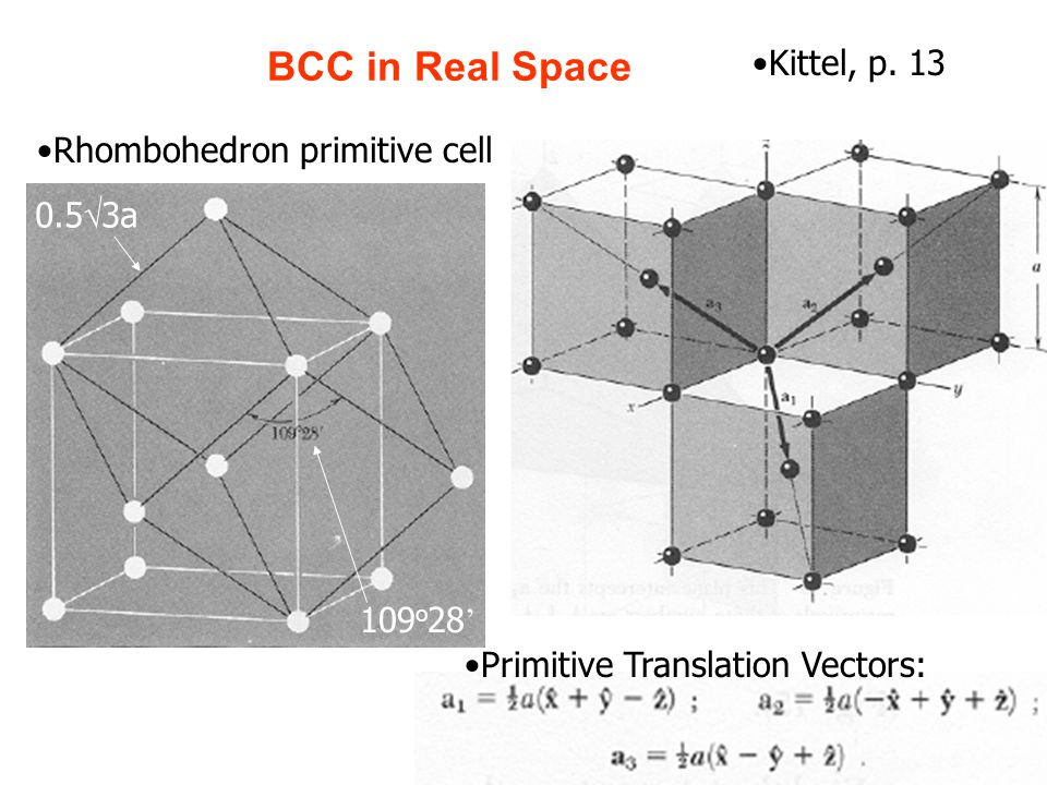 11 BCC in Real Space Primitive Translation Vectors: Rhombohedron primitive cell 0.5  3a 109 o 28 ' Kittel, p.