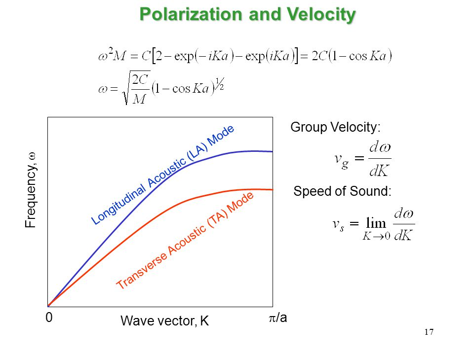 17 Polarization and Velocity Frequency,  Wave vector, K 0  /a Longitudinal Acoustic (LA) Mode Transverse Acoustic (TA) Mode Group Velocity: Speed o