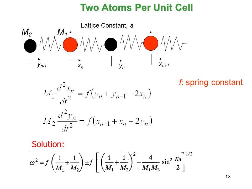 18 Lattice Constant, a xnxn ynyn y n-1 x n+1 Two Atoms Per Unit Cell Solution: Ka M2M2 M1M1 f: spring constant