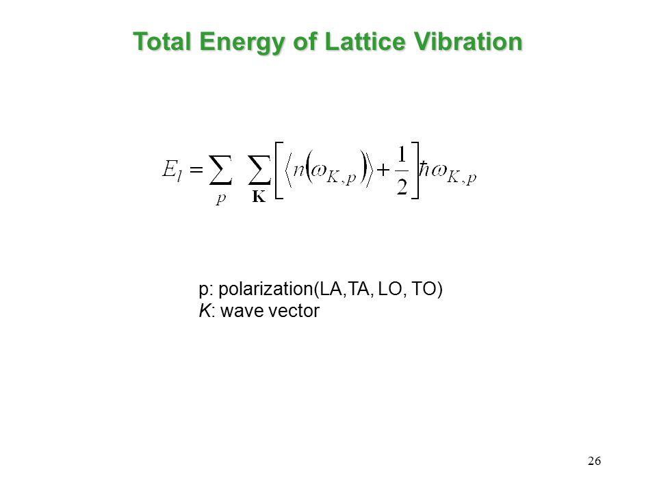 26 Total Energy of Lattice Vibration p: polarization(LA,TA, LO, TO) K: wave vector