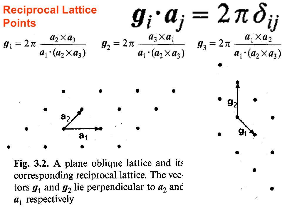 4 Reciprocal Lattice Points