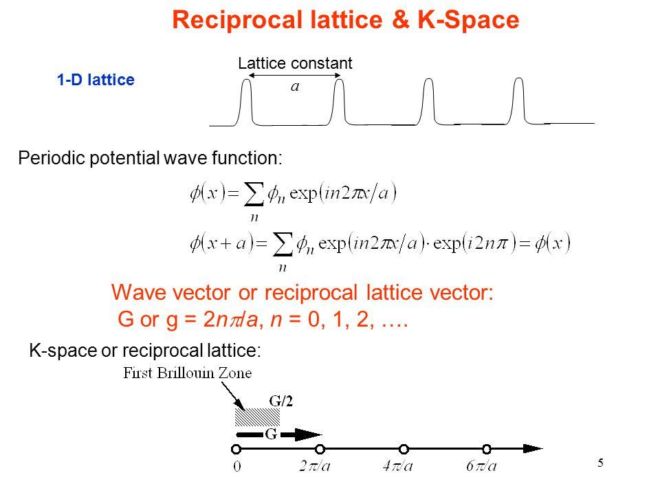 5 Reciprocal lattice & K-Space a 1-D lattice K-space or reciprocal lattice: Lattice constant Periodic potential wave function: Wave vector or reciproc