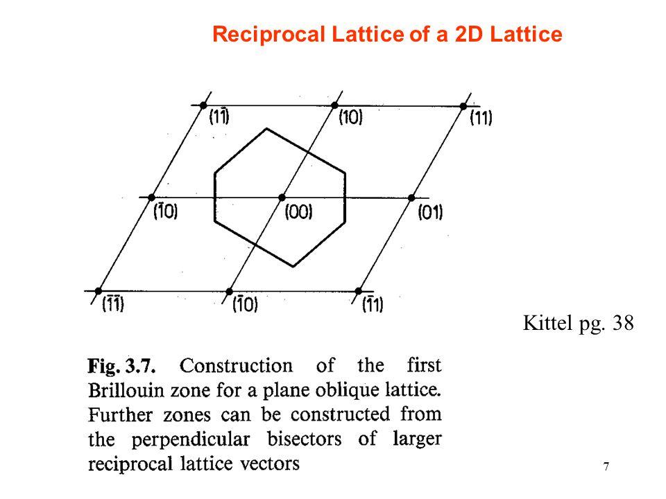 7 Kittel pg. 38 Reciprocal Lattice of a 2D Lattice