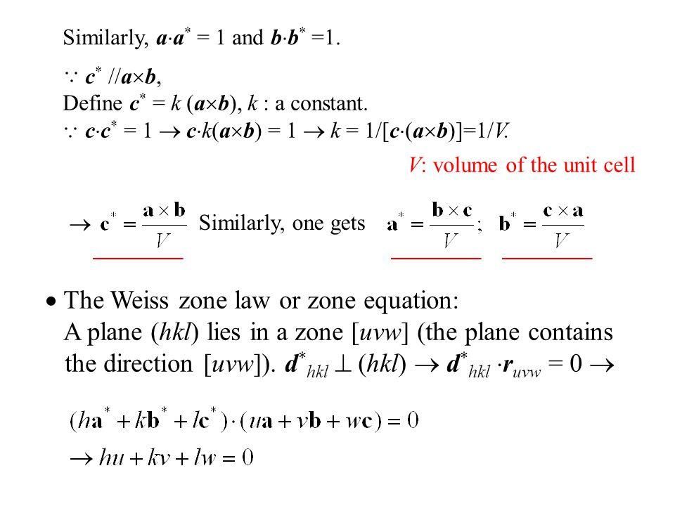 Similarly, a  a * = 1 and b  b * =1.c * //a  b, Define c * = k (a  b), k : a constant.