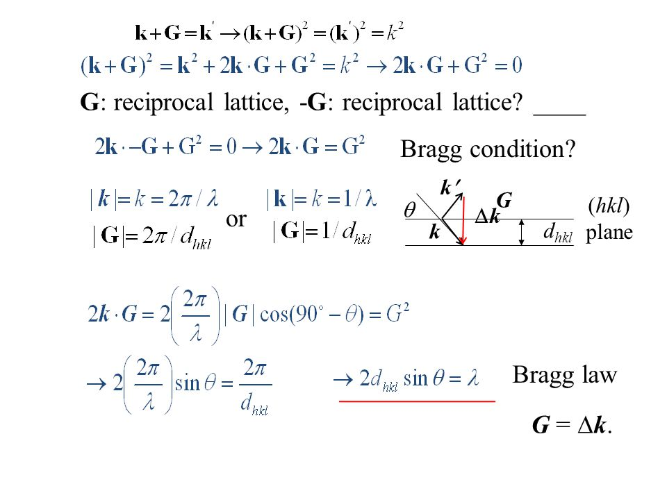 G: reciprocal lattice, -G: reciprocal lattice? ____ Bragg condition? (hkl) plane G d hkl  k k kk or Bragg law G =  k.