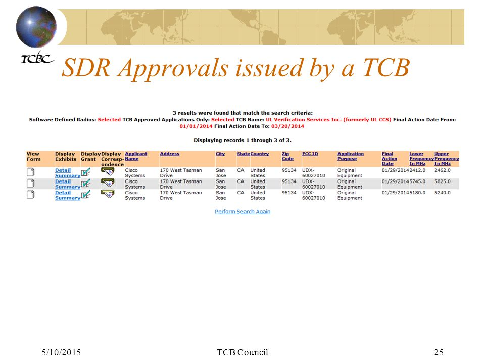 5/10/2015TCB Council25 SDR Approvals issued by a TCB