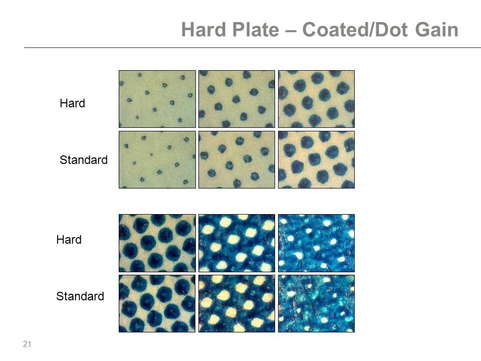 21 Hard Plate – Coated/Dot Gain Standard Hard Standard Hard
