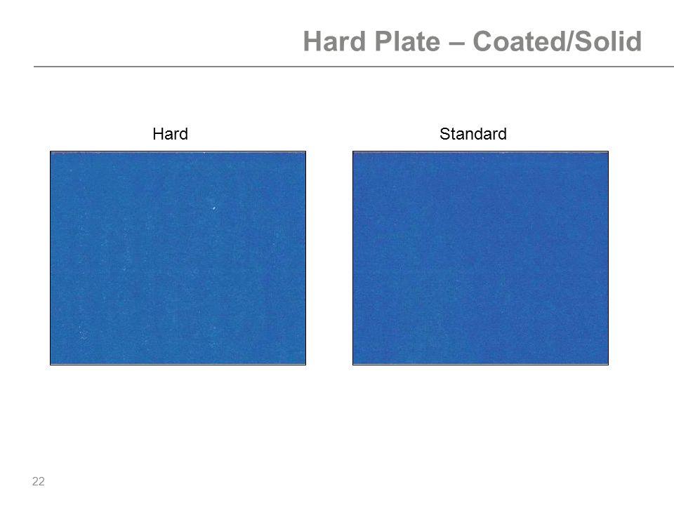 22 Hard Plate – Coated/Solid StandardHard